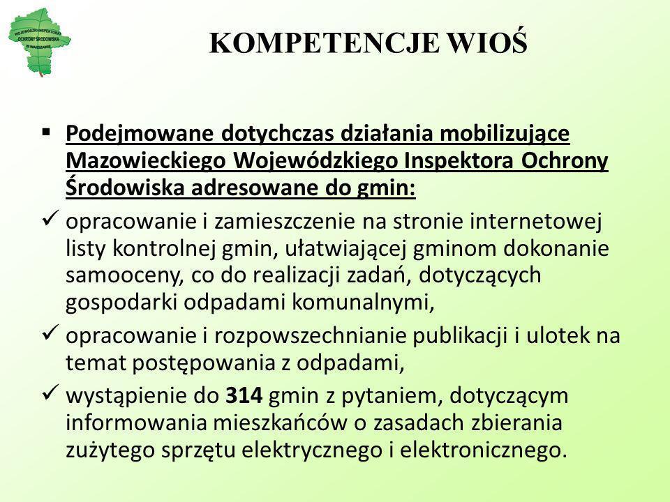 KOMPETENCJE WIOŚ Podejmowane dotychczas działania mobilizujące Mazowieckiego Wojewódzkiego Inspektora Ochrony Środowiska adresowane do gmin: opracowan