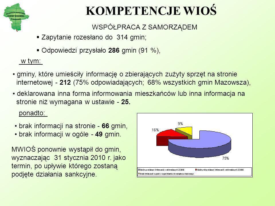 KOMPETENCJE WIOŚ Zapytanie rozesłano do 314 gmin; Odpowiedzi przysłało 286 gmin (91 %), w tym: gminy, które umieściły informację o zbierających zużyty