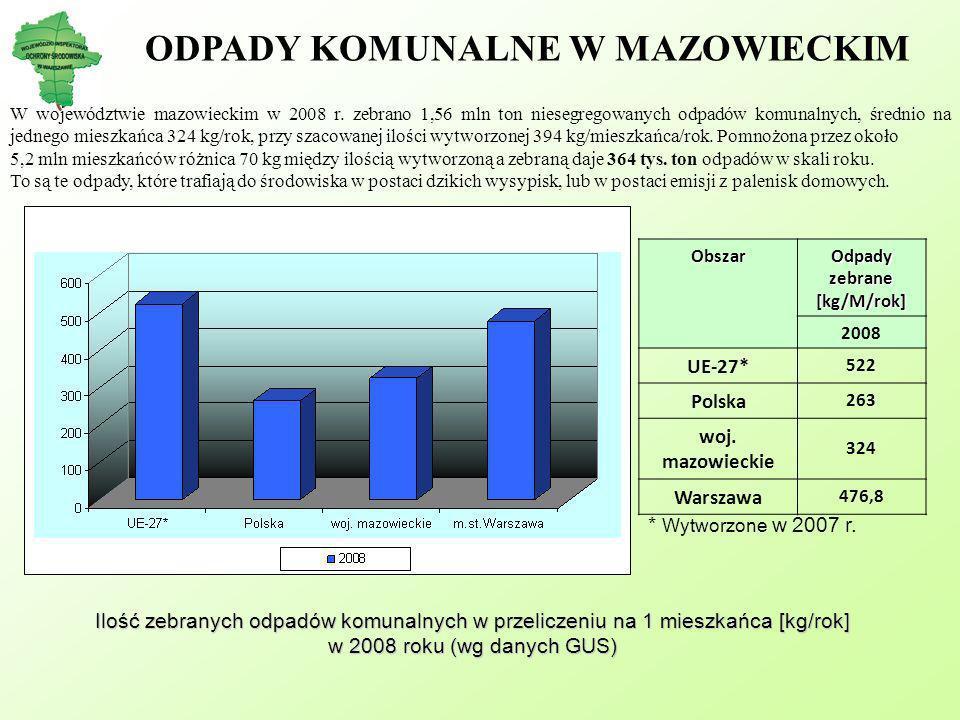 * Wytworzone w 2007 r. Ilość zebranych odpadów komunalnych w przeliczeniu na 1 mieszkańca [kg/rok] w 2008 roku (wg danych GUS) ODPADY KOMUNALNE W MAZO