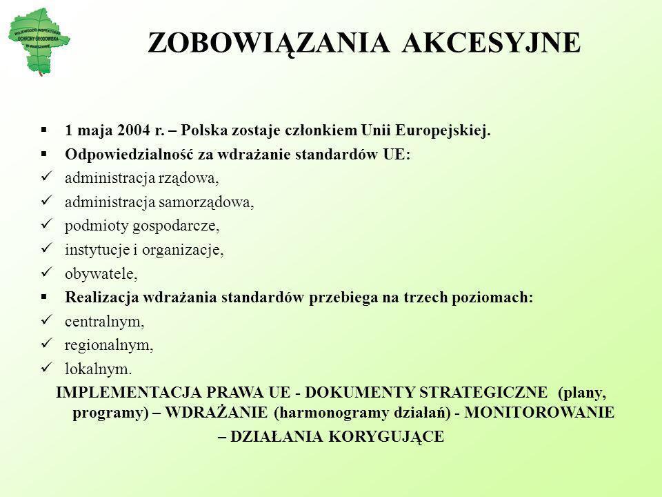 ZOBOWIĄZANIA AKCESYJNE Traktat Akcesyjny – Polska uzyskała okresy przejściowe w obszarze ŚRODOWISKO dla 9 dyrektyw i 1 rozporządzenia.