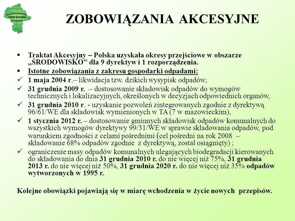 ZOBOWIĄZANIA AKCESYJNE Traktat Akcesyjny – Polska uzyskała okresy przejściowe w obszarze ŚRODOWISKO dla 9 dyrektyw i 1 rozporządzenia. Istotne zobowią