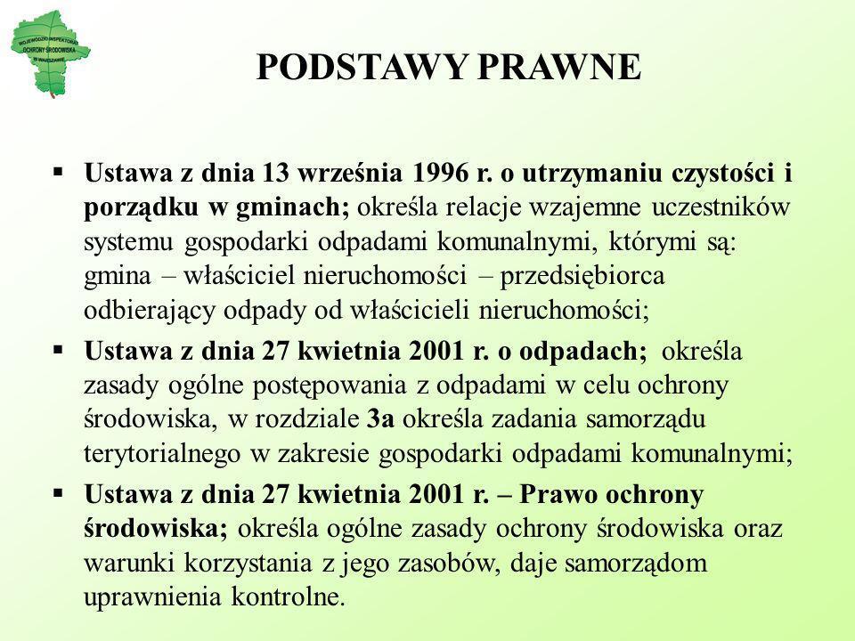 PODSTAWY PRAWNE Ustawa z dnia 13 września 1996 r. o utrzymaniu czystości i porządku w gminach; określa relacje wzajemne uczestników systemu gospodarki