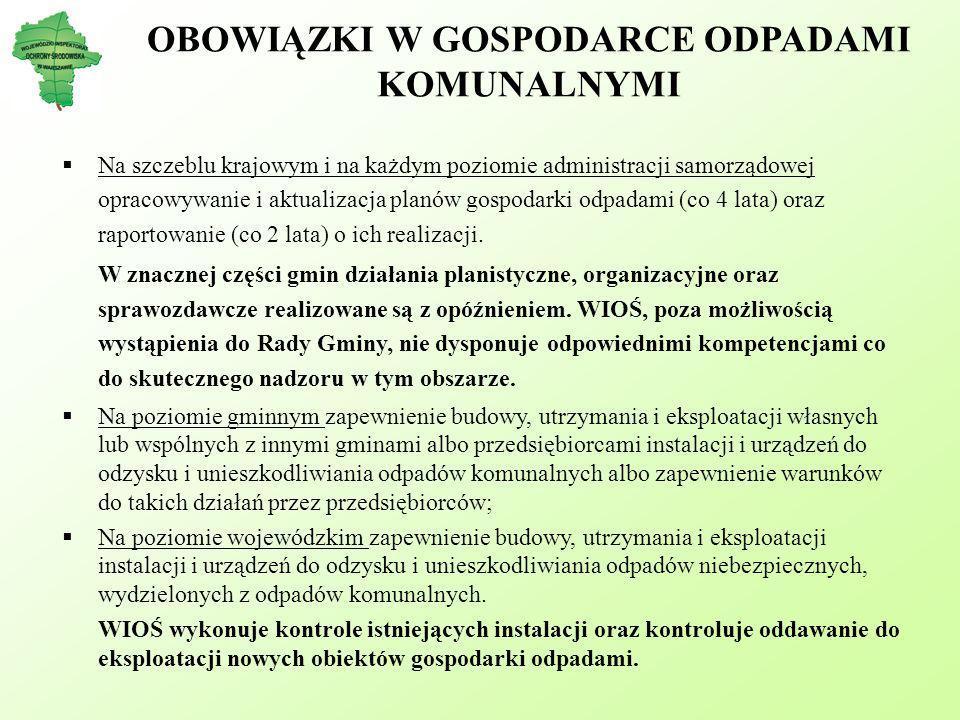 OBOWIĄZKI W GOSPODARCE ODPADAMI KOMUNALNYMI Na szczeblu krajowym i na każdym poziomie administracji samorządowej opracowywanie i aktualizacja planów g