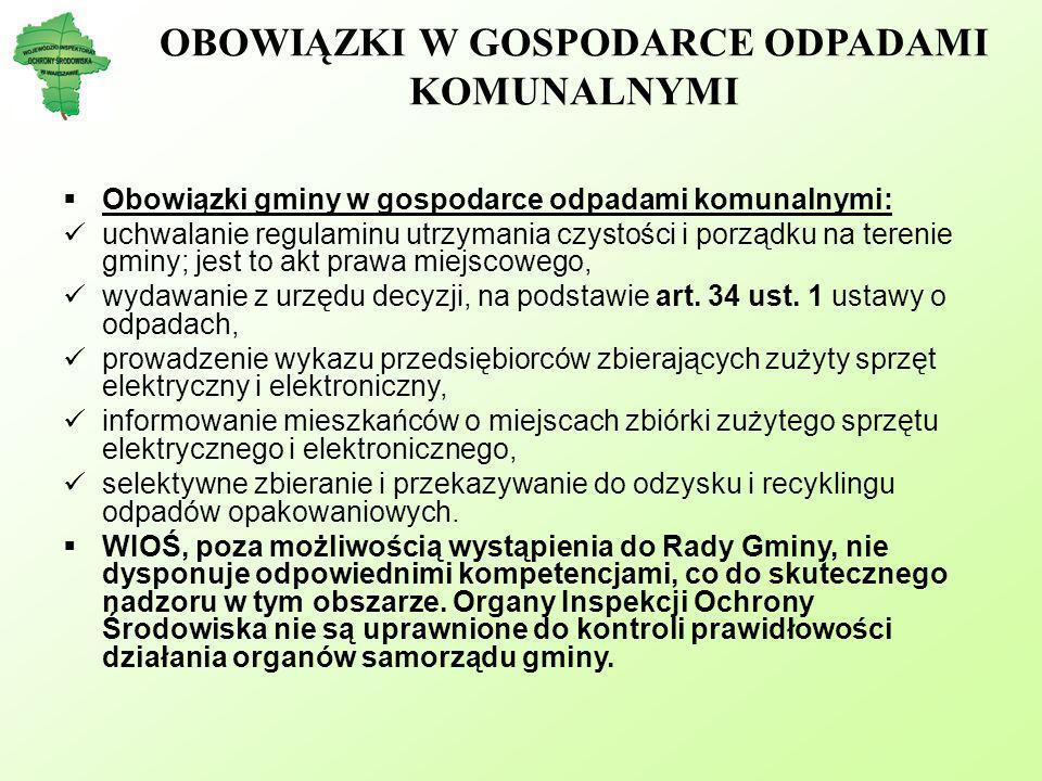 ODPADY KOMUNALNE W MAZOWIECKIM PolskaWoj.mazowieckie Odpady w 2008 r.