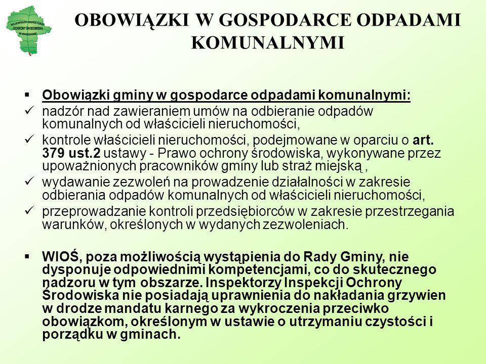 ODPADY KOMUNALNE W MAZOWIECKIM Wysypiska dzikie obszar20072008 woj.