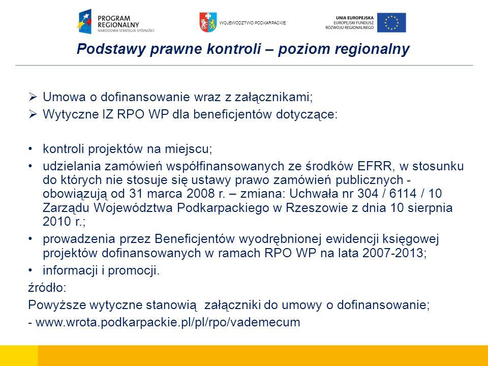 Podstawy prawne kontroli – poziom regionalny Umowa o dofinansowanie wraz z załącznikami; Wytyczne IZ RPO WP dla beneficjentów dotyczące: kontroli proj