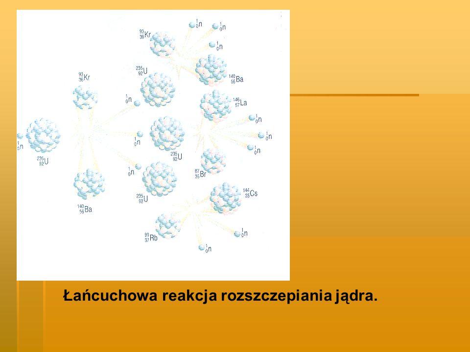 Łańcuchowa reakcja rozszczepiania jądra.