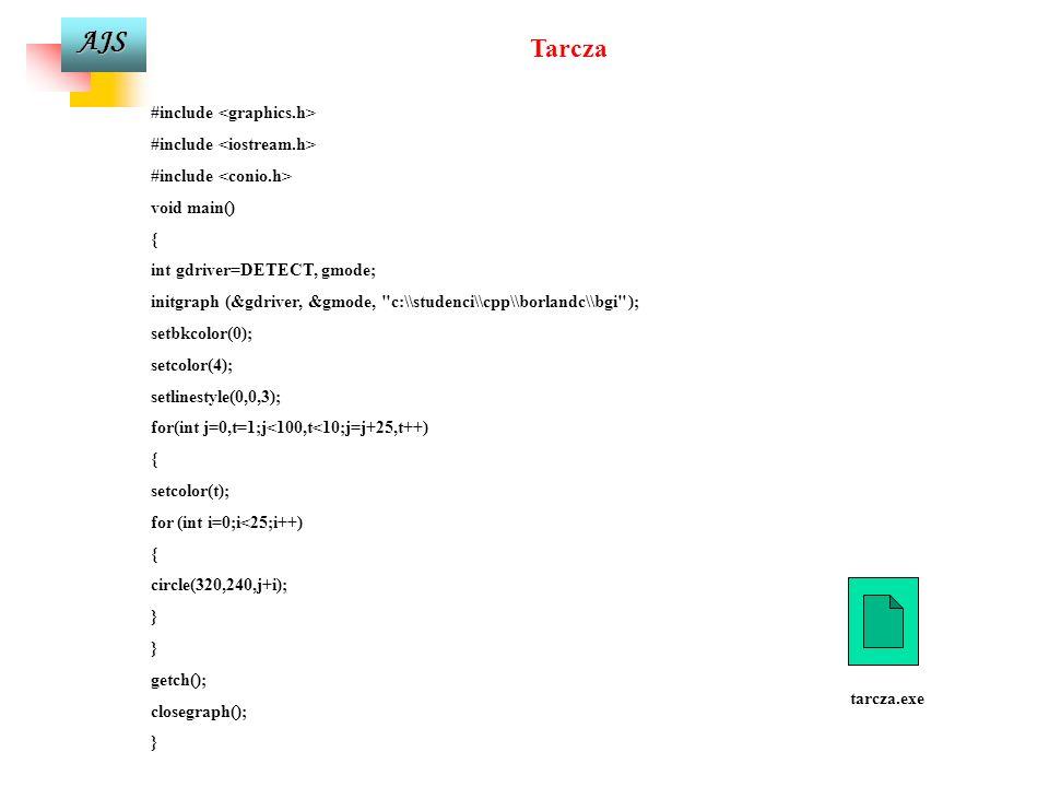 AJS setcolor(1); setfillstyle(4,4);//ustawienie stylu wypelnienia fillellipse(50,230,40,15);//rysowanie elipsy wypelnionej outtextxy(105,215,