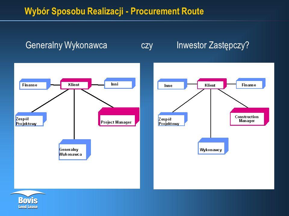 Wybór Sposobu Realizacji - Procurement Route Generalny Wykonawca czy Inwestor Zastępczy?
