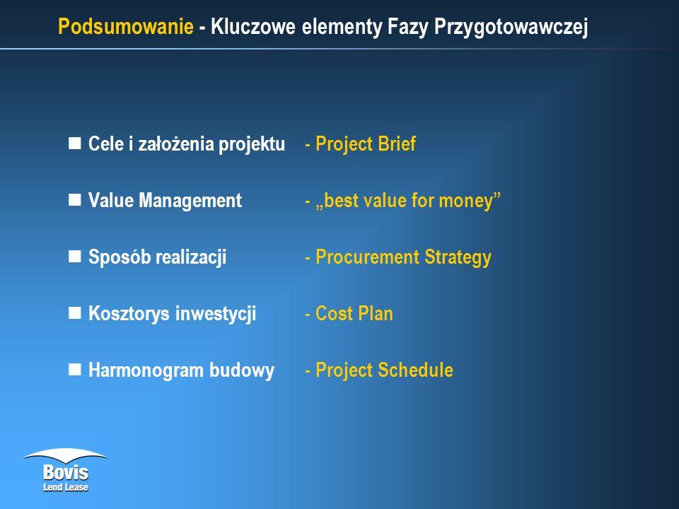 Podsumowanie - Kluczowe elementy Fazy Przygotowawczej Cele i założenia projektu - Project Brief Value Management - best value for money Sposób realizacji - Procurement Strategy Kosztorys inwestycji - Cost Plan Harmonogram budowy - Project Schedule