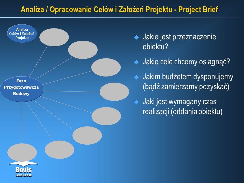 Analiza / Opracowanie Celów i Założeń Projektu - Project Brief Jakie jest przeznaczenie obiektu.