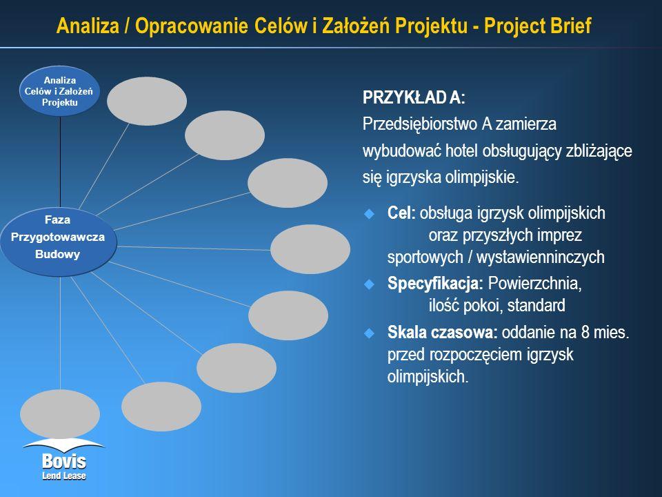 Analiza / Opracowanie Celów i Założeń Projektu - Project Brief PRZYKŁAD A: Przedsiębiorstwo A zamierza wybudować hotel obsługujący zbliżające się igrzyska olimpijskie.