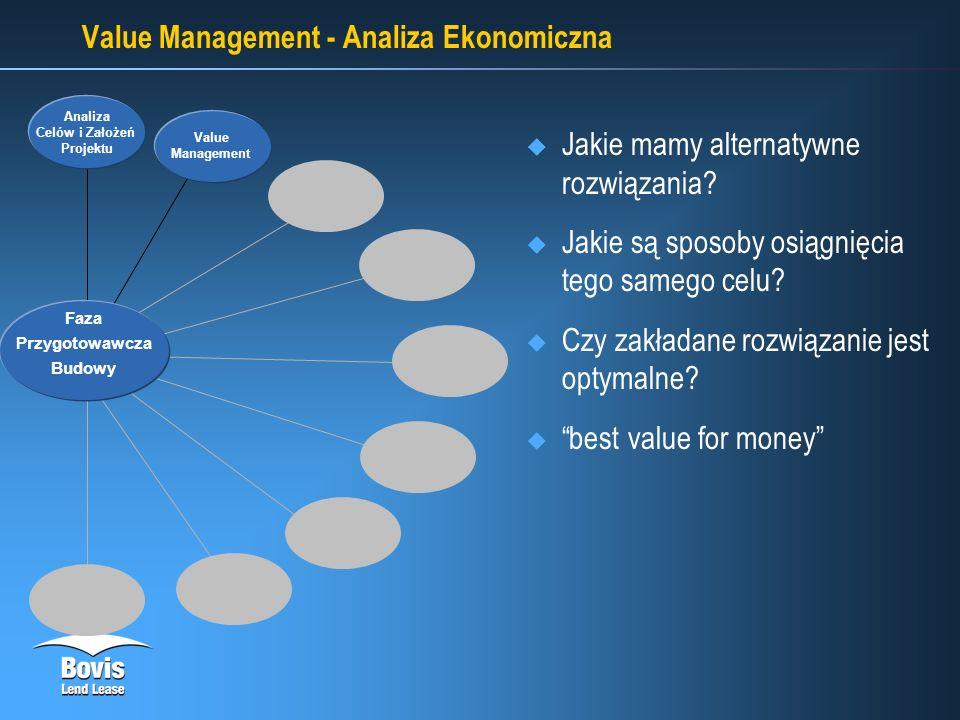 Value Management - Analiza Ekonomiczna Value Management Analiza Celów i Założeń Projektu Faza Przygotowawcza Budowy PRZYKŁAD A: rozwiązanie konstrukcyjne / ekonomiczne: obiekt niski o większej powierzchni zabudowy (wyższy koszt pozyskania gruntu) czy budynek wysoki (wyższy koszt budowy).