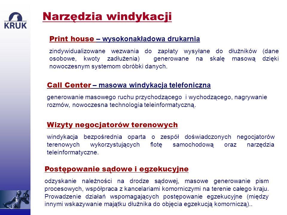 Narzędzia windykacji Print house – wysokonakładowa drukarnia zindywidualizowane wezwania do zapłaty wysyłane do dłużników (dane osobowe, kwoty zadłuże