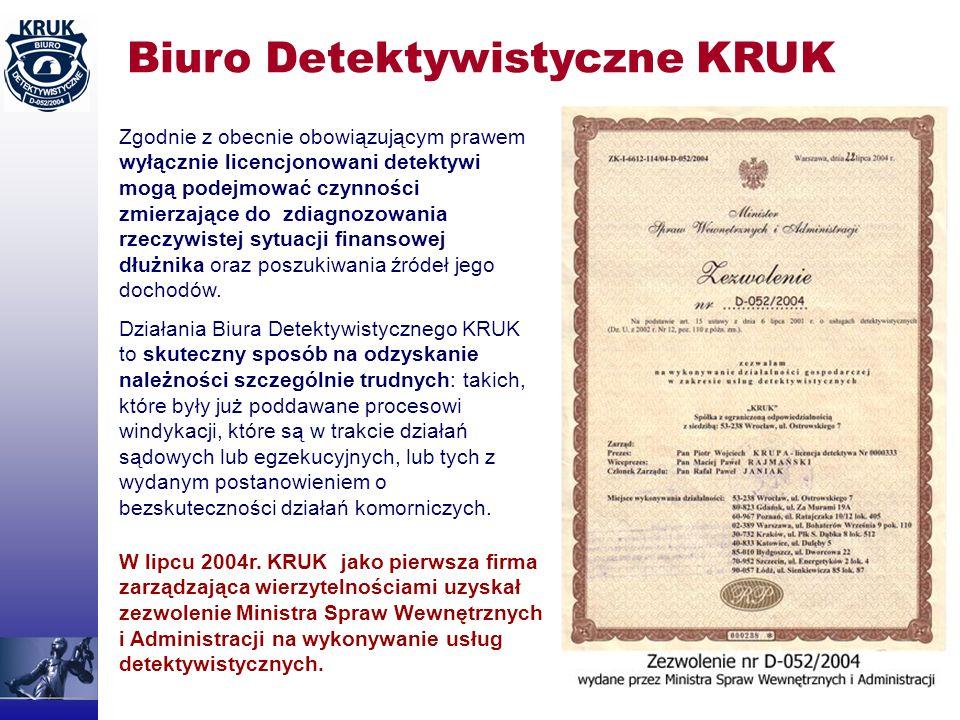 Biuro Detektywistyczne KRUK W lipcu 2004r. KRUK jako pierwsza firma zarządzająca wierzytelnościami uzyskał zezwolenie Ministra Spraw Wewnętrznych i Ad