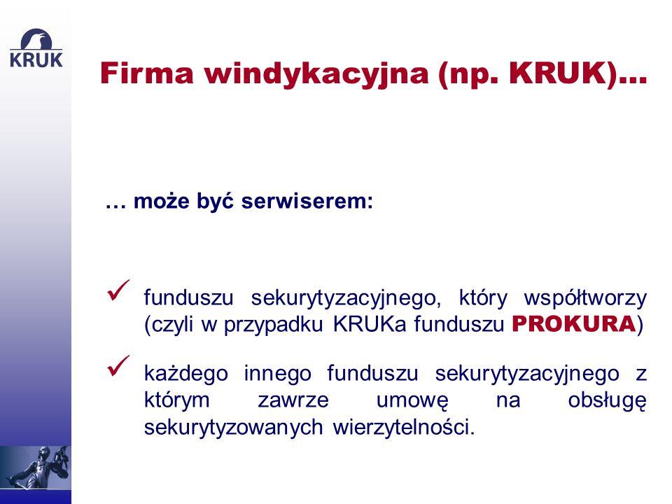 … może być serwiserem: funduszu sekurytyzacyjnego, który współtworzy (czyli w przypadku KRUKa funduszu PROKURA ) każdego innego funduszu sekurytyzacyj