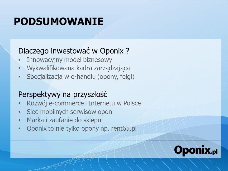PODSUMOWANIE Dlaczego inwestować w Oponix ? Innowacyjny model biznesowy Wykwalifikowana kadra zarządzająca Specjalizacja w e-handlu (opony, felgi) Per