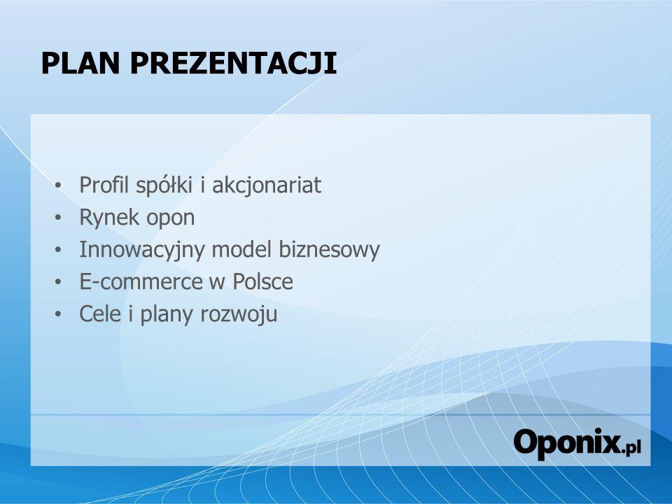 PLAN PREZENTACJI Profil spółki i akcjonariat Rynek opon Innowacyjny model biznesowy E-commerce w Polsce Cele i plany rozwoju