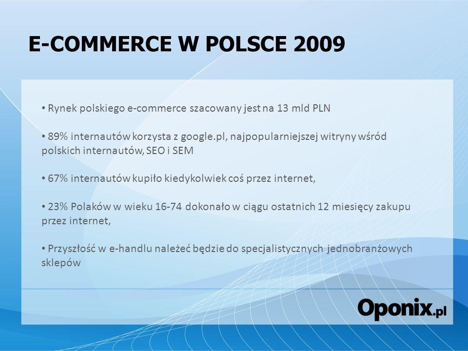 E-COMMERCE W POLSCE 2009 Rynek polskiego e-commerce szacowany jest na 13 mld PLN 89% internautów korzysta z google.pl, najpopularniejszej witryny wśró