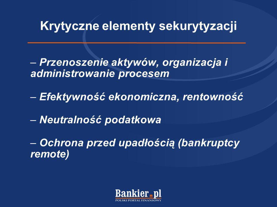 Krytyczne elementy sekurytyzacji – Przenoszenie aktywów, organizacja i administrowanie procesem – Efektywność ekonomiczna, rentowność – Neutralność po