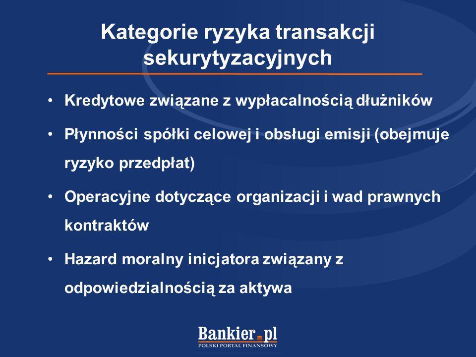 Kategorie ryzyka transakcji sekurytyzacyjnych Kredytowe związane z wypłacalnością dłużników Płynności spółki celowej i obsługi emisji (obejmuje ryzyko