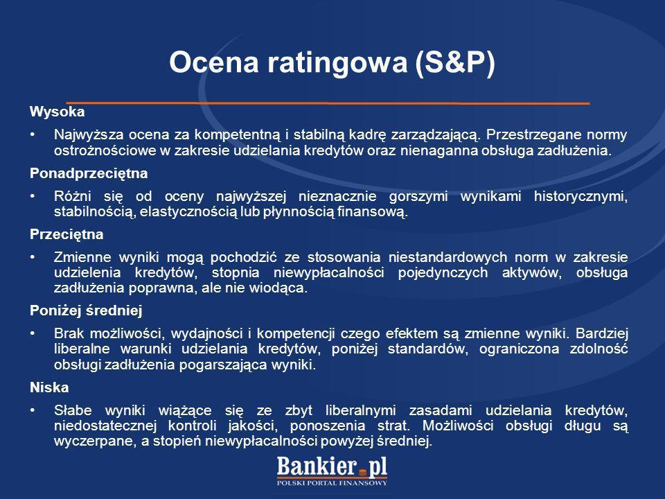 Ocena ratingowa (S&P) Wysoka Najwyższa ocena za kompetentną i stabilną kadrę zarządzającą. Przestrzegane normy ostrożnościowe w zakresie udzielania kr