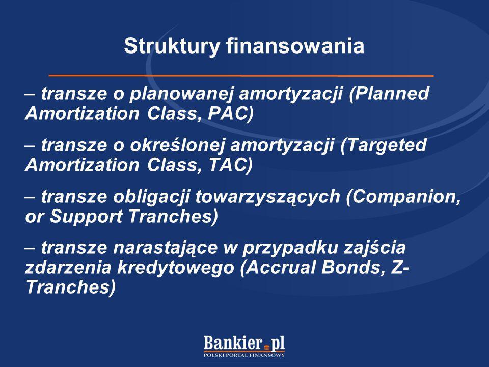 Struktury finansowania – transze o planowanej amortyzacji (Planned Amortization Class, PAC) – transze o określonej amortyzacji (Targeted Amortization