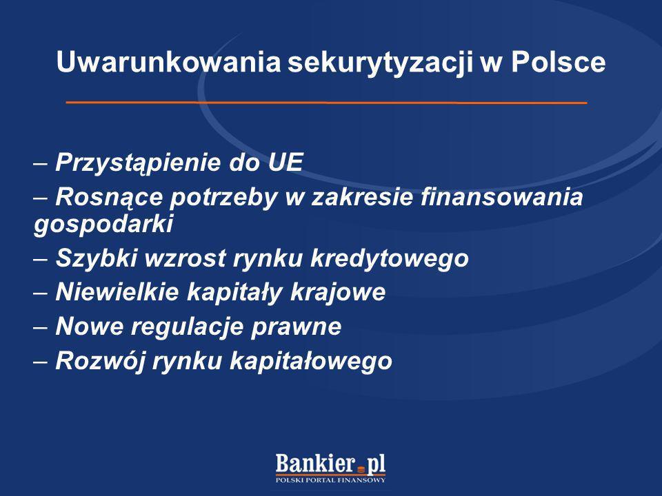 Uwarunkowania sekurytyzacji w Polsce – Przystąpienie do UE – Rosnące potrzeby w zakresie finansowania gospodarki – Szybki wzrost rynku kredytowego – N