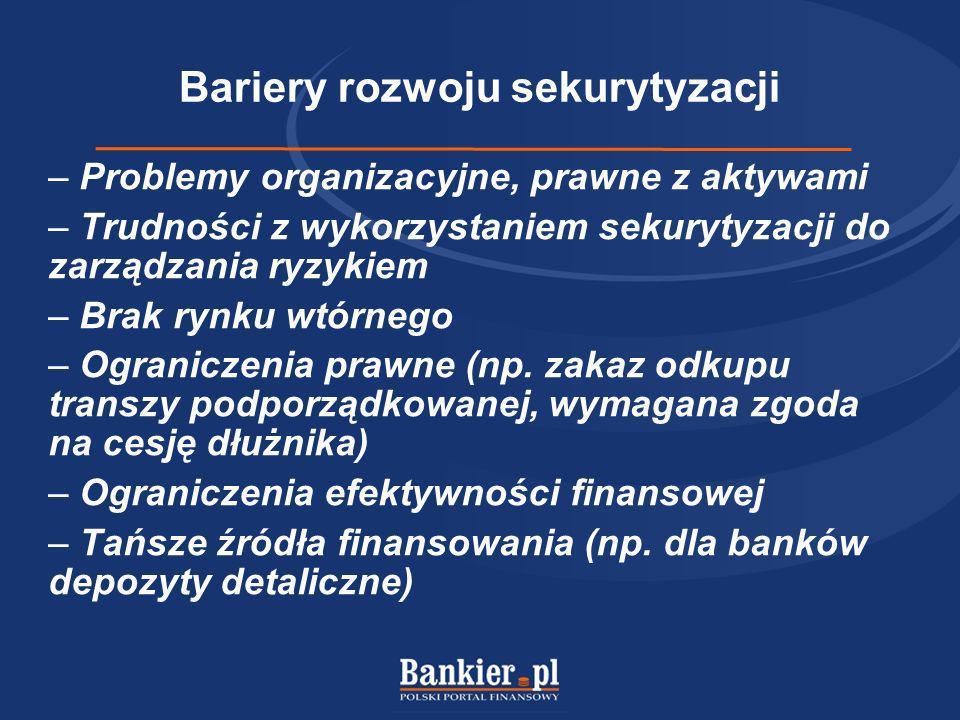 Bariery rozwoju sekurytyzacji – Problemy organizacyjne, prawne z aktywami – Trudności z wykorzystaniem sekurytyzacji do zarządzania ryzykiem – Brak ry