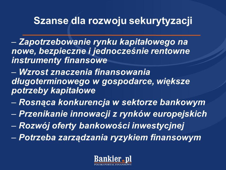 Szanse dla rozwoju sekurytyzacji – Zapotrzebowanie rynku kapitałowego na nowe, bezpieczne i jednocześnie rentowne instrumenty finansowe – Wzrost znacz
