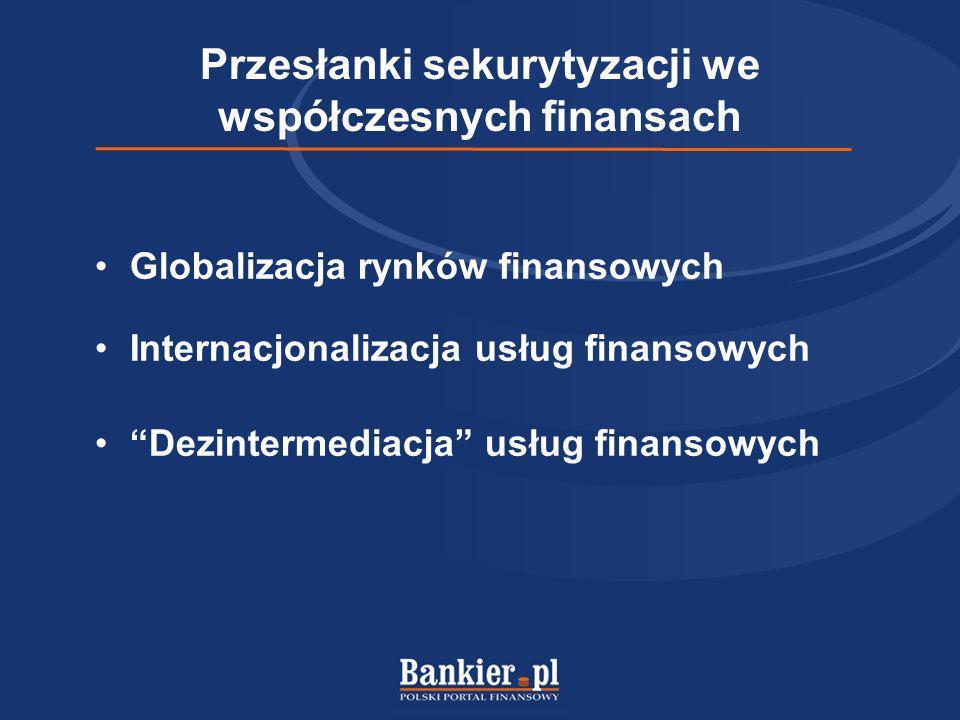 Przesłanki sekurytyzacji we współczesnych finansach Globalizacja rynków finansowych Internacjonalizacja usług finansowych Dezintermediacja usług finan