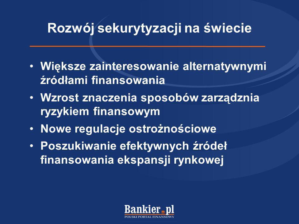 Rozwój sekurytyzacji na świecie Większe zainteresowanie alternatywnymi źródłami finansowania Wzrost znaczenia sposobów zarządznia ryzykiem finansowym