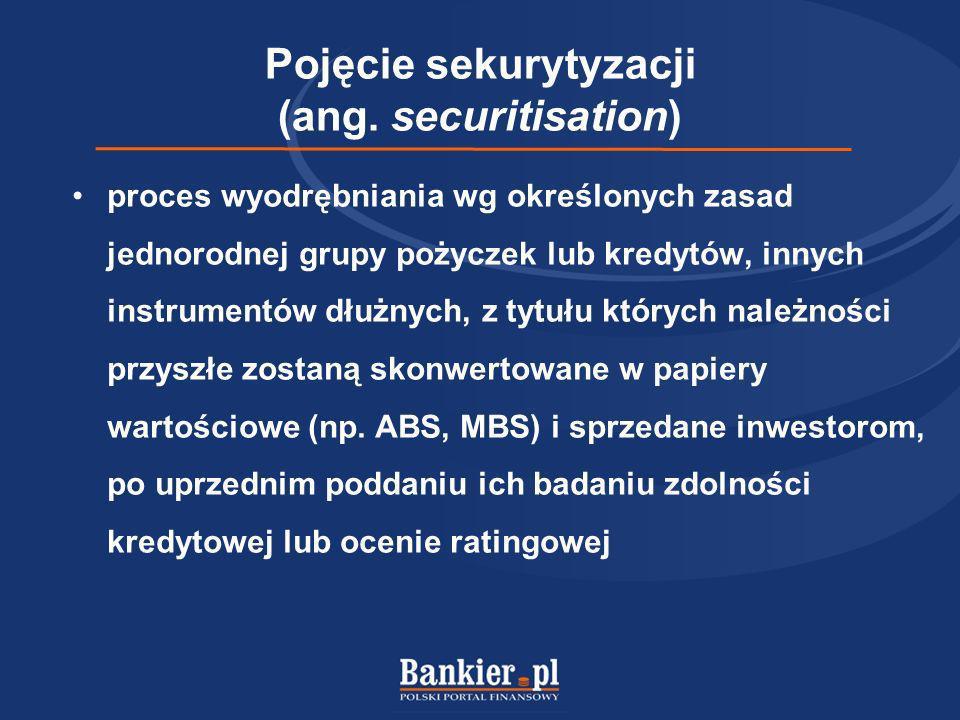 Pojęcie sekurytyzacji (ang. securitisation) proces wyodrębniania wg określonych zasad jednorodnej grupy pożyczek lub kredytów, innych instrumentów dłu