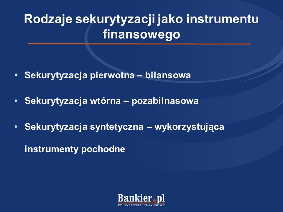 Rodzaje sekurytyzacji jako instrumentu finansowego Sekurytyzacja pierwotna – bilansowa Sekurytyzacja wtórna – pozabilnasowa Sekurytyzacja syntetyczna