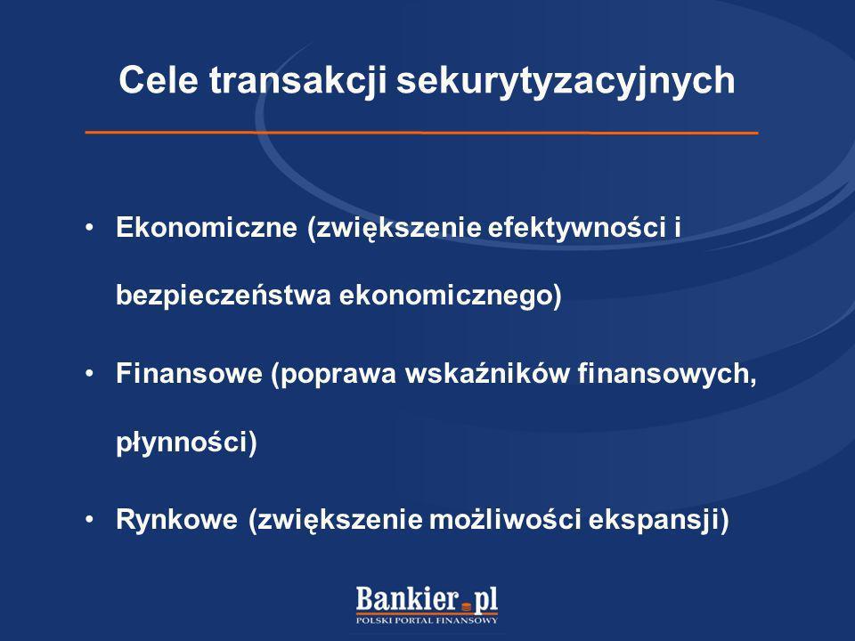 Cele transakcji sekurytyzacyjnych Ekonomiczne (zwiększenie efektywności i bezpieczeństwa ekonomicznego) Finansowe (poprawa wskaźników finansowych, pły
