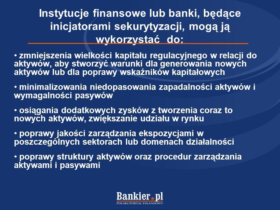 Instytucje finansowe lub banki, będące inicjatorami sekurytyzacji, mogą ją wykorzystać do: zmniejszenia wielkości kapitału regulacyjnego w relacji do