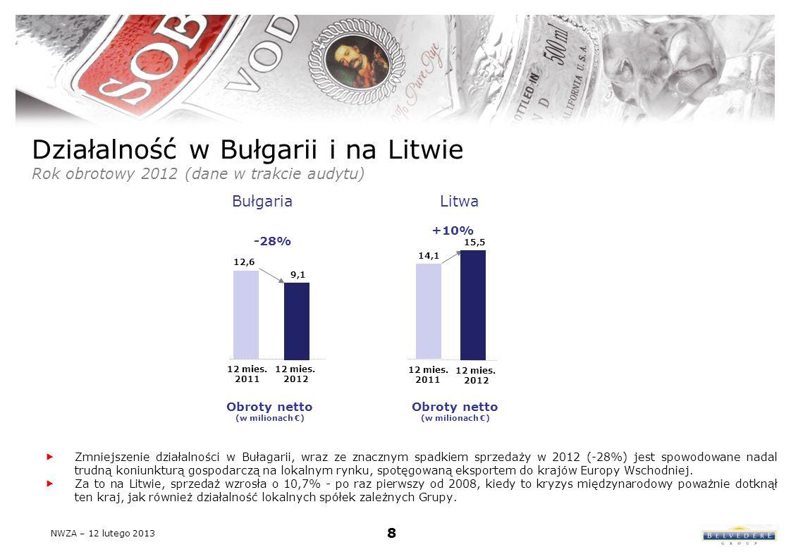 Zmniejszenie działalności w Bułagarii, wraz ze znacznym spadkiem sprzedaży w 2012 (-28%) jest spowodowane nadal trudną koniunkturą gospodarczą na lokalnym rynku, spotęgowaną eksportem do krajów Europy Wschodniej.