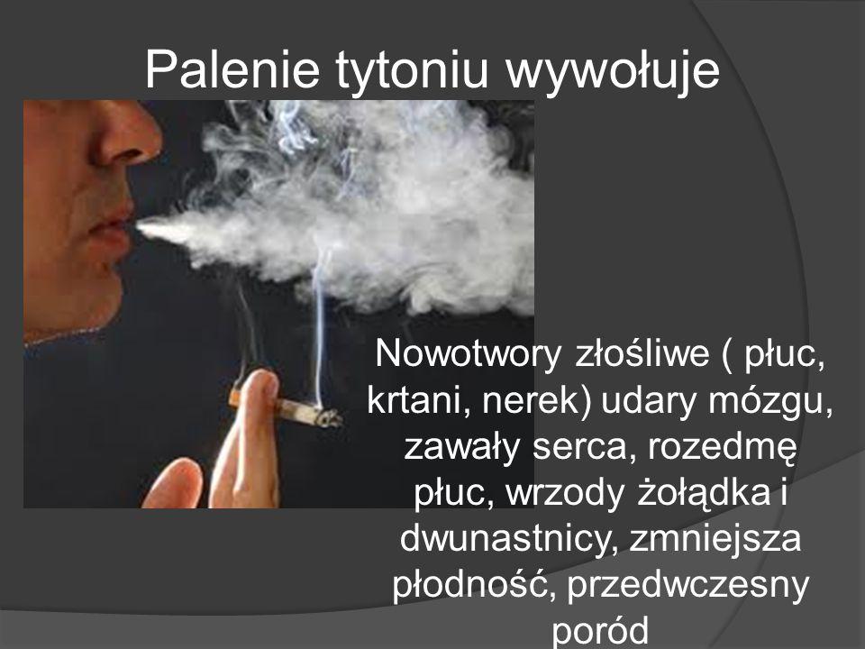 Palenie tytoniu wywołuje Nowotwory złośliwe ( płuc, krtani, nerek) udary mózgu, zawały serca, rozedmę płuc, wrzody żołądka i dwunastnicy, zmniejsza pł