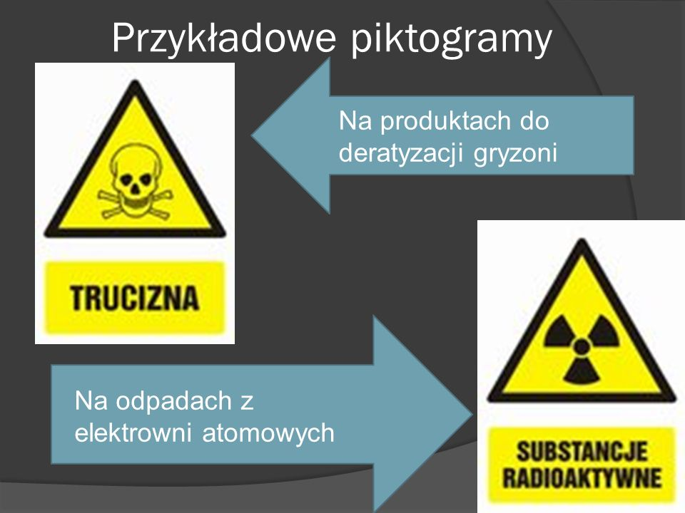 Przykładowe piktogramy Na produktach do deratyzacji gryzoni Na odpadach z elektrowni atomowych