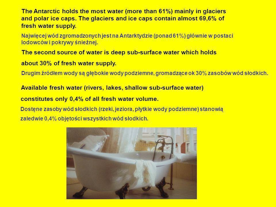 Water supply in Europe Zasoby wodne w Europie Average water supply in Europe is 4560m³ per person yearly.