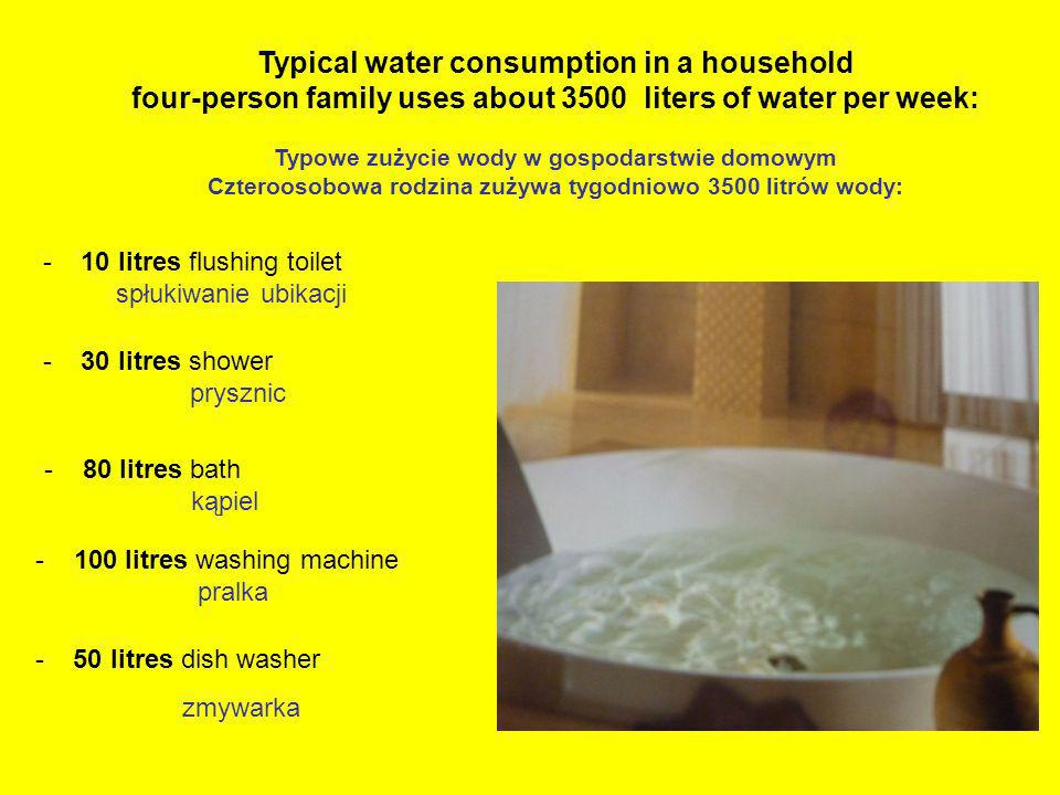 Typical water consumption in a household four-person family uses about 3500 liters of water per week: Typowe zużycie wody w gospodarstwie domowym Czte