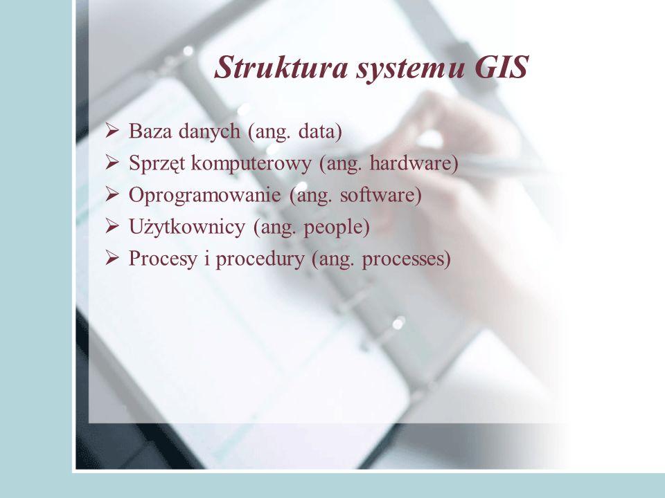 Struktura systemu GIS Baza danych (ang.data) Sprzęt komputerowy (ang.
