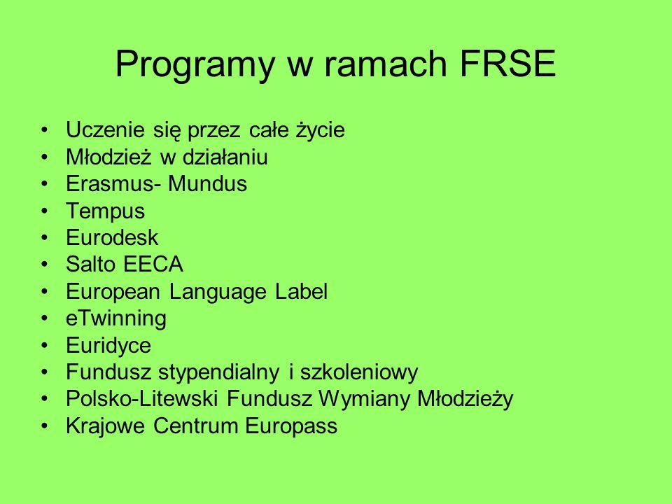 Programy w ramach FRSE Uczenie się przez całe życie Młodzież w działaniu Erasmus- Mundus Tempus Eurodesk Salto EECA European Language Label eTwinning Euridyce Fundusz stypendialny i szkoleniowy Polsko-Litewski Fundusz Wymiany Młodzieży Krajowe Centrum Europass