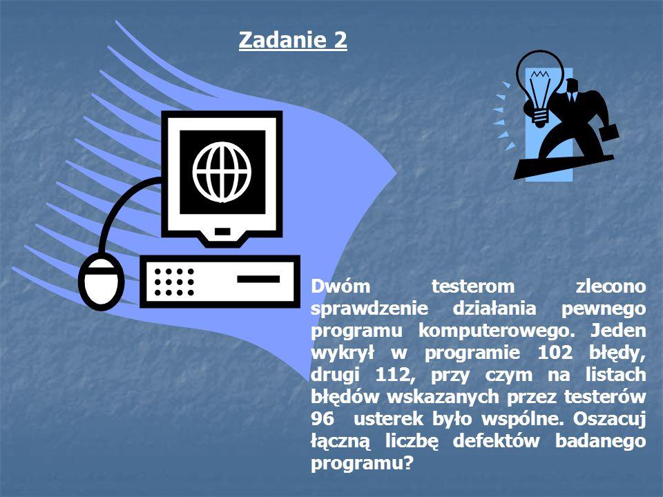 Dwóm testerom zlecono sprawdzenie działania pewnego programu komputerowego. Jeden wykrył w programie 102 błędy, drugi 112, przy czym na listach błędów