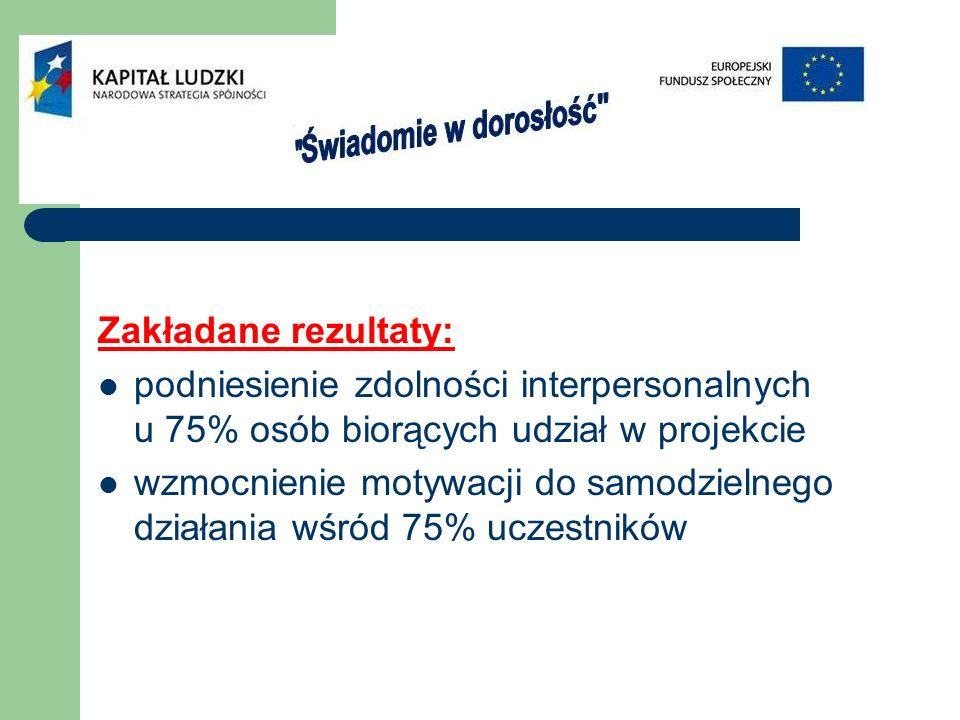 Zakładane rezultaty: podniesienie zdolności interpersonalnych u 75% osób biorących udział w projekcie wzmocnienie motywacji do samodzielnego działania wśród 75% uczestników