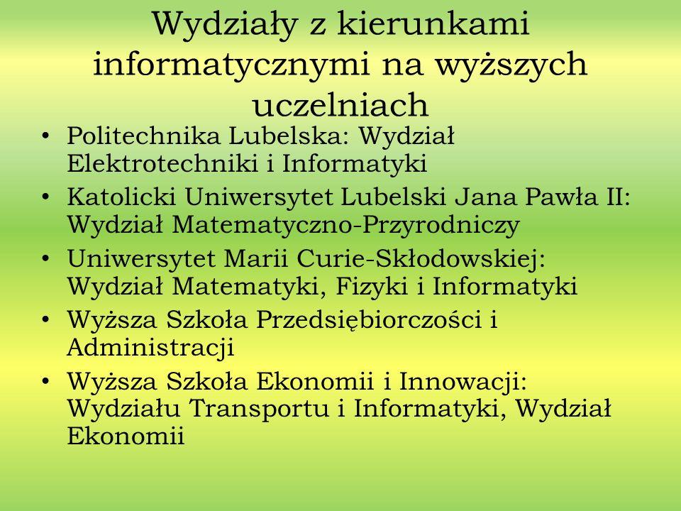 Wydziały z kierunkami informatycznymi na wyższych uczelniach Politechnika Lubelska: Wydział Elektrotechniki i Informatyki Katolicki Uniwersytet Lubels