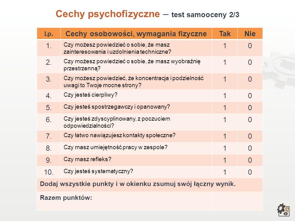 11 Cechy psychofizyczne Test samooceny 1/3 Decydując się na podjęcie pracy w zawodzie technika technologii drewna, powinniśmy przede wszystkim wziąć p