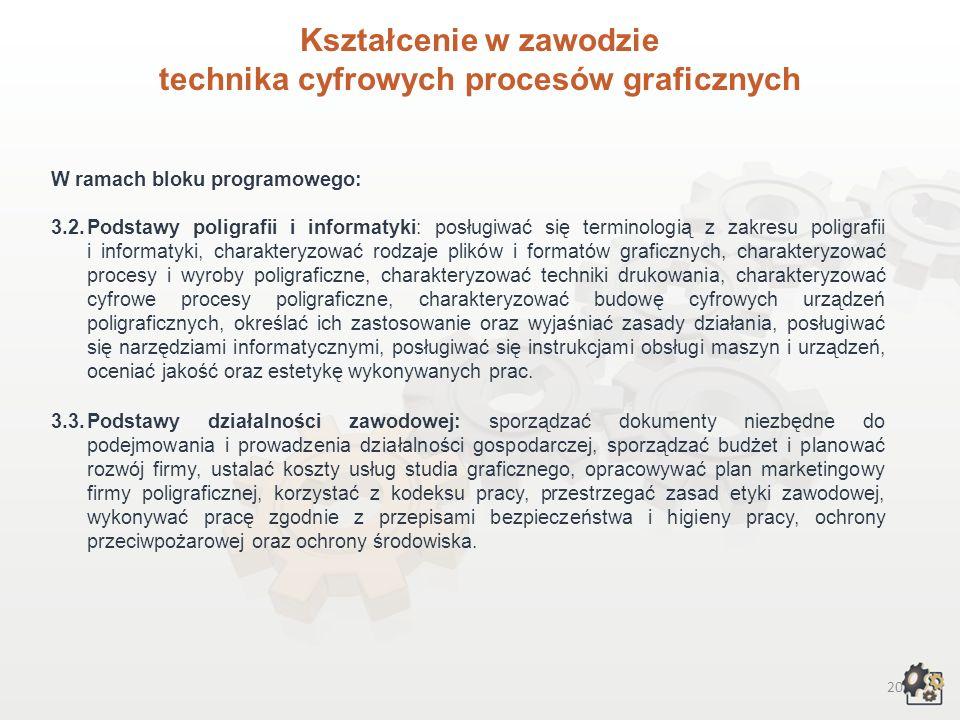 19 Kształcenie w zawodzie technika cyfrowych procesów graficznych 3.Czego będziesz się uczył w technikum, przygotowując się do wykonywania zawodu technika cyfrowych procesów graficznych.