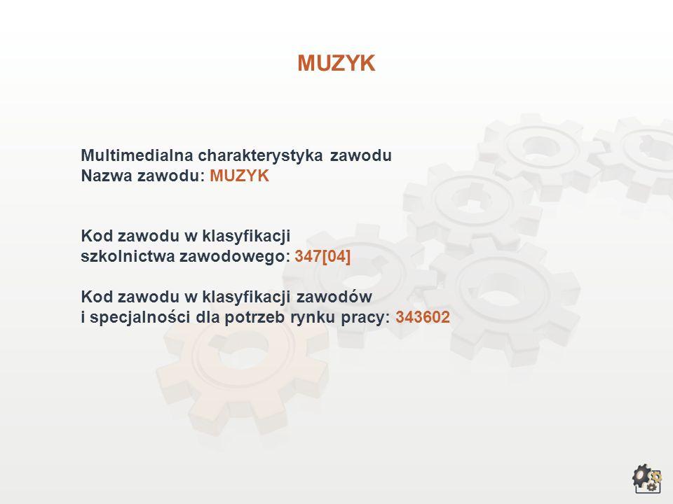 MUZYK wersja dla gimnazjum i szkół pondgimnazjalnych
