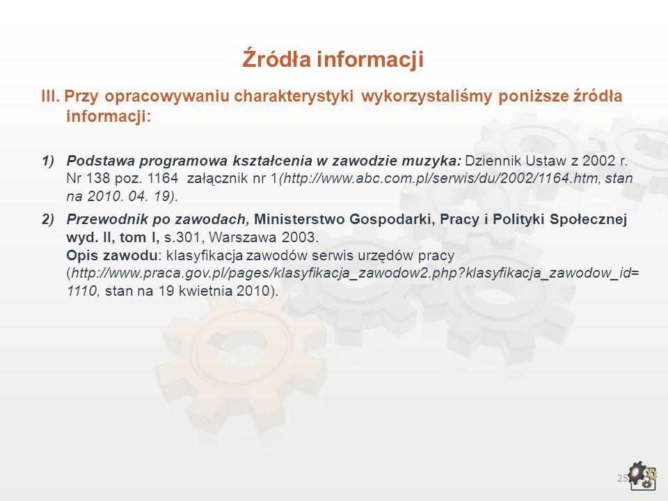 24 Źródła informacji I.